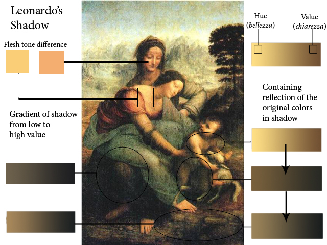 description of mona lisa essay example Mona lisa is a 16th century painting made from oil and popular wood due to the  painting's mystique and technical mystery, it is one of the.